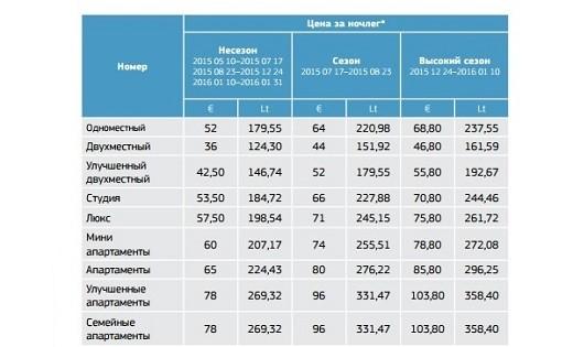 На снимке можно ознакомиться с ценами на разные виды комнат в отеле Спа Вильнюс
