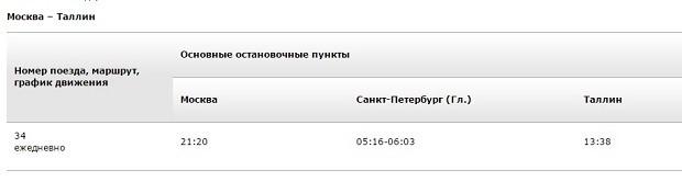 На фото расписание поезда 034А Москва-Санкт-Петербург-Таллин