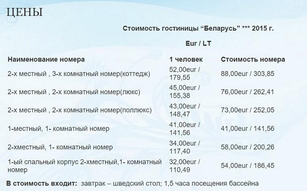 С ценами на проживание в санатории Белорусь представлены в документе