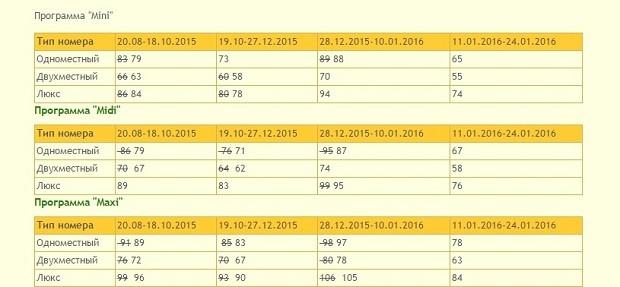 На снимке представлены цены на путевки в санаторий Эгле