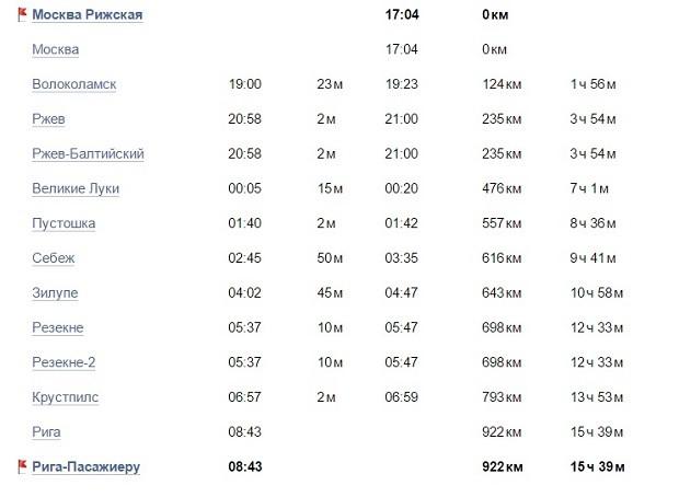 На снимке изображено расписание и длительность стоянок поезда