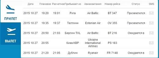 На фото изображено онлайн-табло прилетов в аэропорт