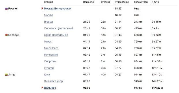 На снимке изображено расписание поезда №005Т Москва-Вильнюс