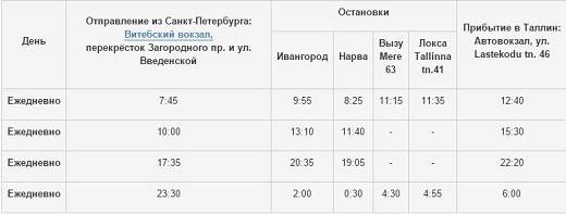 С расписанием автобусов «Eurolines» маршрута Санкт-Петербург-Таллин можно ознакомиться на фотографии