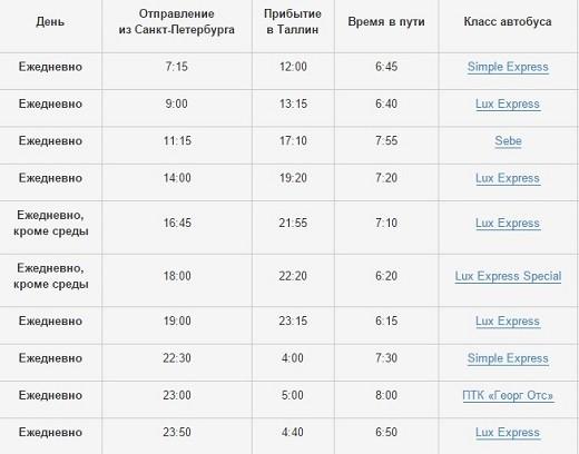 На фото изображено расписание автобусов «Lux Express», идущих по маршруту Санкт-Петербург-Таллин