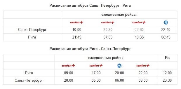 На фото изображено примерное расписание движения автобусов Санкт-Петербург-Рига Люкс Экспресс