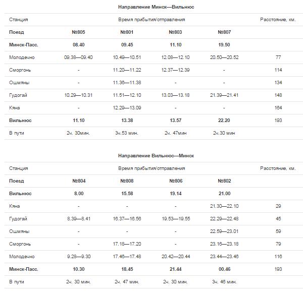 На фото представлено расписание поездов, следующих по маршруту Минск-Вильнюс-Минск