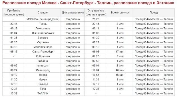 На фото изображено расписание поезда 34 Москва-Санкт-Петербург-Таллин