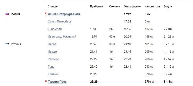 На снимке изображено расписание поезда 809Р Санкт-Петербург-Таллин
