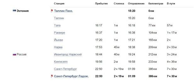 На фотографии изображено расписание поезда 033 Таллин-Санкт-Петербург