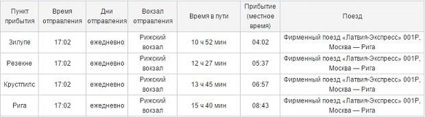 На фото показано расписание фирменного поезда Латвия Экспресс