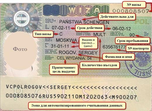На снимке шенгенская виза категории C