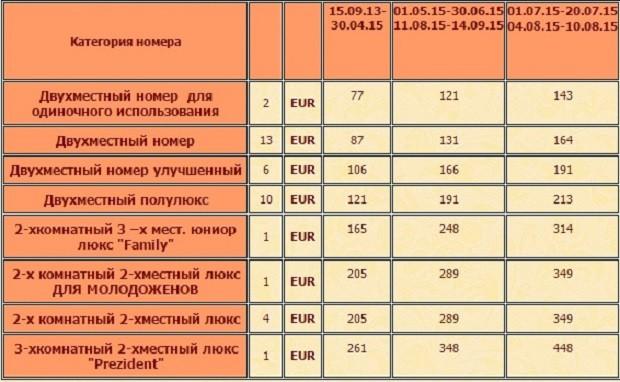 На фотографии представлены цены на проживание в отеле
