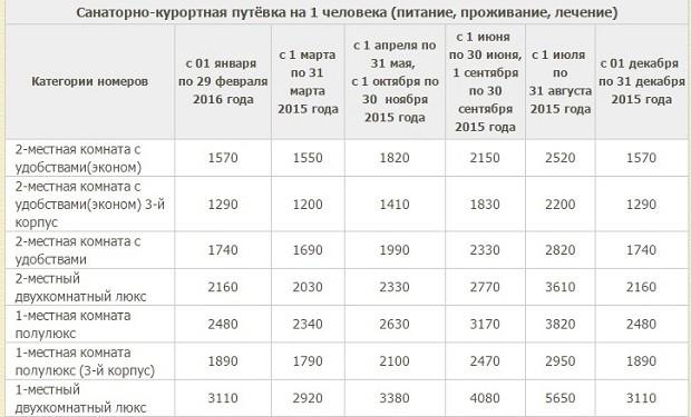 Цены на проживание в санатории сравнительно демократичные. Все цены указаны в рублях.