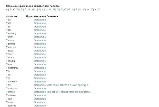 На фото список эстонских фамилий, расположенных по алфавиту