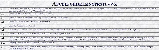 На фото показан список латышских фамилий, расположенных по алфавиту