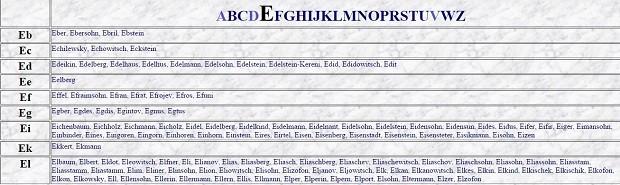 На фото показан список литовских фамилий по алфавиту